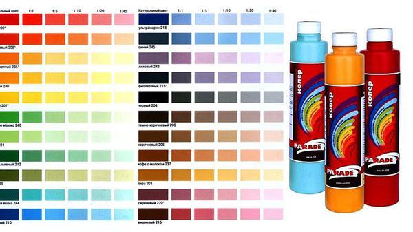 Чем покрасить потолок в ванной комнате: краска для потолка особенности выбора